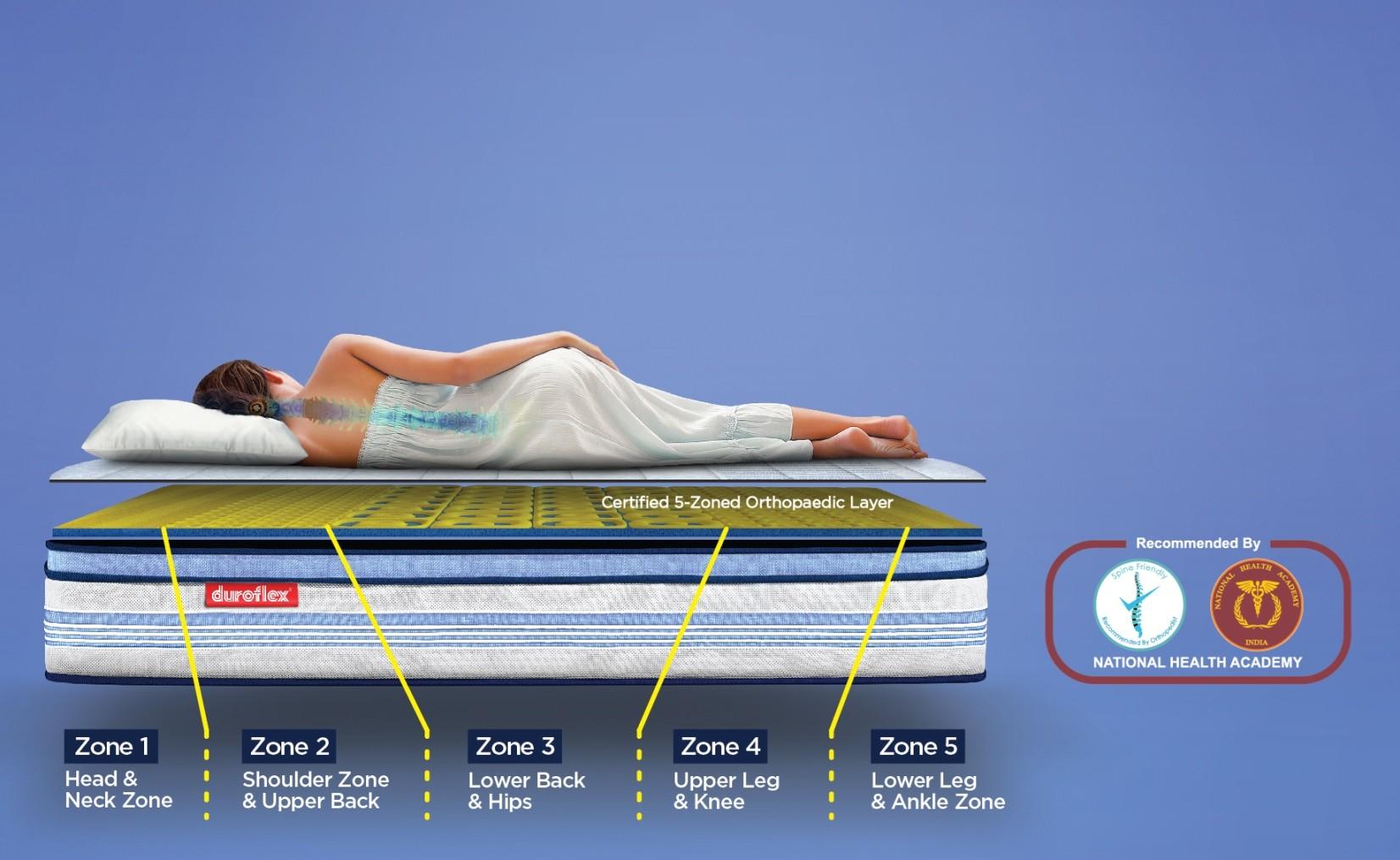 Duropedic mattress, India's first orthopedic certified mattress from Duroflex
