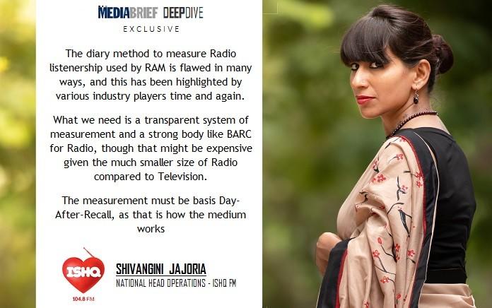 image-Shivangini Jajoria ISHQ FM speaks with MEDIABRIEF in DEEPDIVE