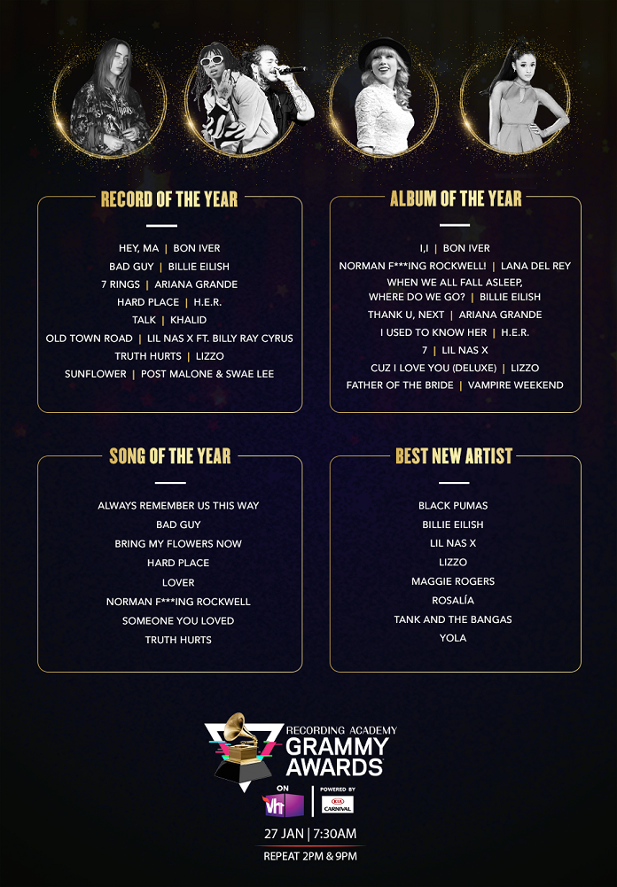 62nd GRAMMY Awards, exclusively on Vh1 India (Nominee Creative)