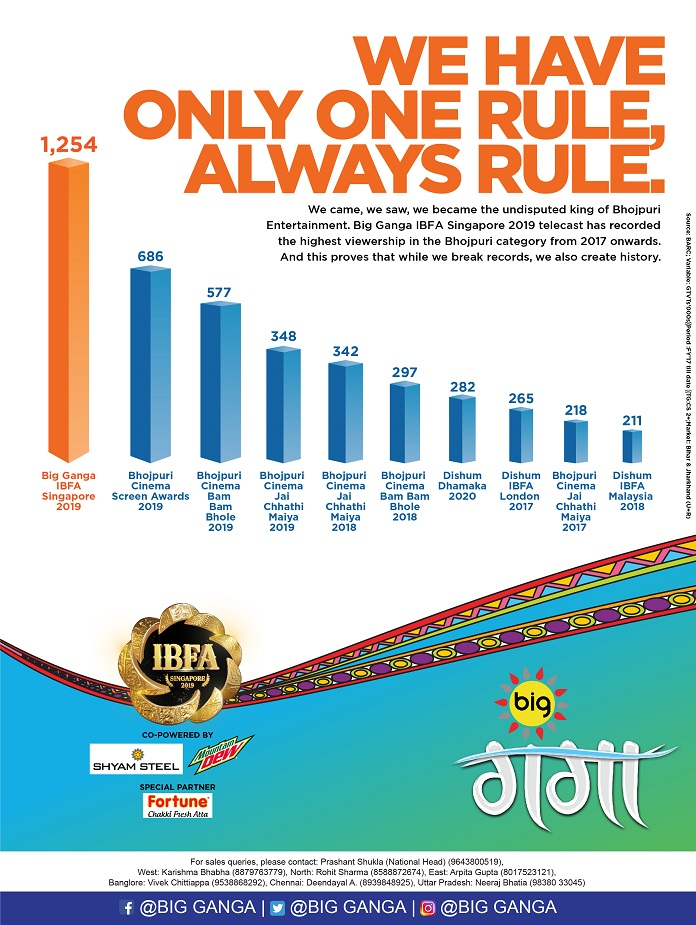 BIG Gang's viewership records in the category till date