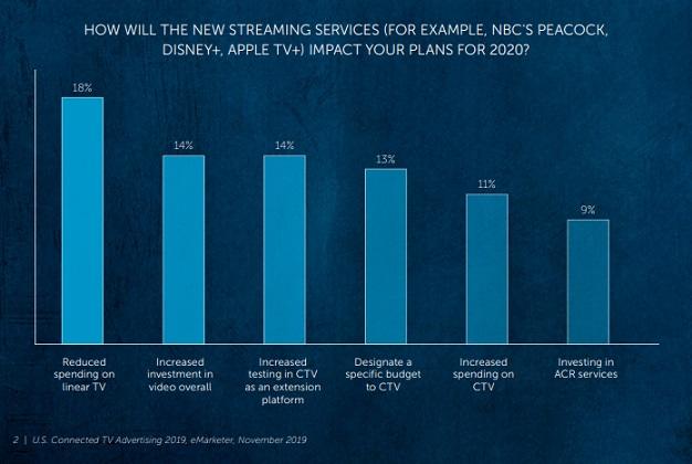 image-3-VIant-Analysis-on TV's-role-in-an-omnichannel-world-key-takeaways-MediaBrief