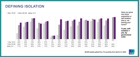 image-Ipsos-COVID19-Isolation-Research-MediaBrief