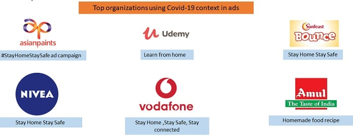 image-Covid-context ads on YouTube- Germin8-Mediabrief