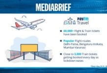 image-Paytm Travel bookings reveal how Indians are homeward bound in lockdown 4 - MediaBrief