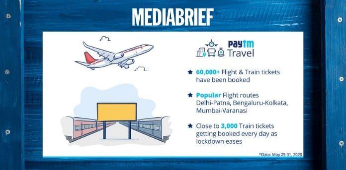 image-Paytm Travel bookings reveal how Indians are homeward bound in lockdown 4 - MediaBrief