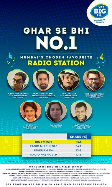 Image-BIG-FM-No.1-Station-in-Mumbai-MediaBrief.jpg