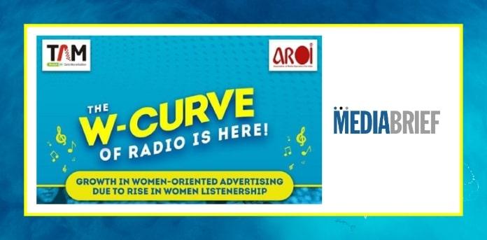 Image-RAM-TAM-Adex-Data-shows-growths-in-women-oriented-advertising-due-to-rising-listenership-MediaBrief.jpg