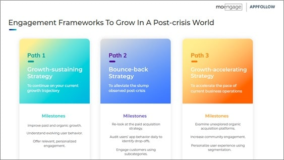 image-6-Engagement Frameworks to grow - MoEngage-AppFollow MediaBrief