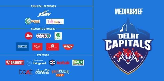 Image-Delhi-Capitals-2020-revenue-matches-last-years-MediaBrief.jpg