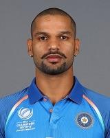 image-Shikhar-Dhawan-Indian-Cricketer-mediabrief.jpg